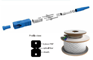 FTTH Cable & FTTH Connector